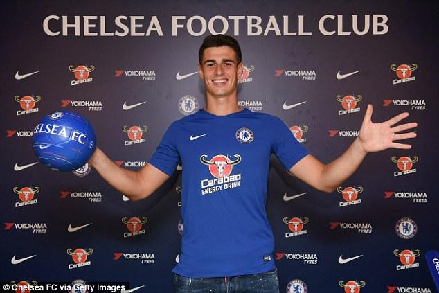 23 歲西班牙門將基柏正式加盟,簽約七年