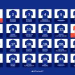 新球季球衣號碼公布